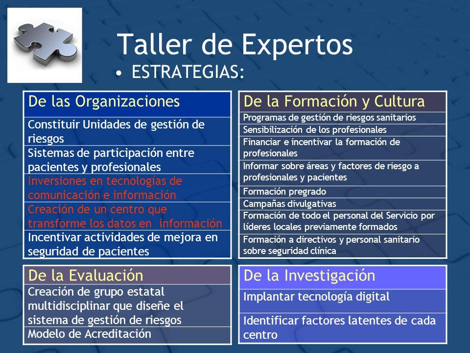 ESTRATEGIAS: De las Organizaciones Constituir Unidades de gestión de riesgos Sistemas de participación entre pacientes y profesionales Inversiones en