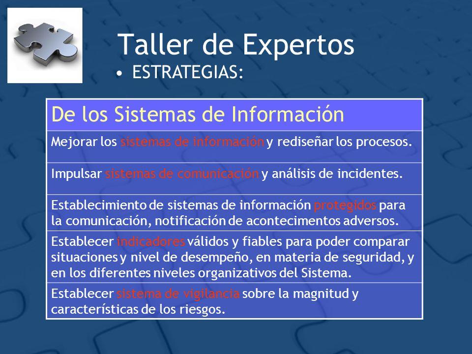 ESTRATEGIAS: De los Sistemas de Información Mejorar los sistemas de información y rediseñar los procesos. Impulsar sistemas de comunicación y análisis