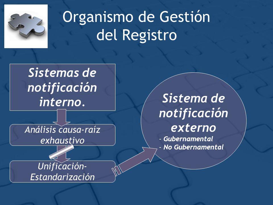 Organismo de Gestión del Registro Sistemas de notificación interno. Análisis causa-raíz exhaustivo Unificación- Estandarización Sistema de notificació