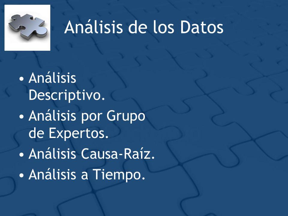 Análisis de los Datos Análisis Descriptivo. Análisis por Grupo de Expertos. Análisis Causa-Raíz. Análisis a Tiempo.