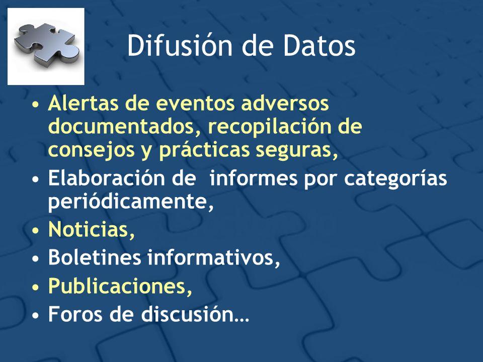 Difusión de Datos Alertas de eventos adversos documentados, recopilación de consejos y prácticas seguras, Elaboración de informes por categorías perió