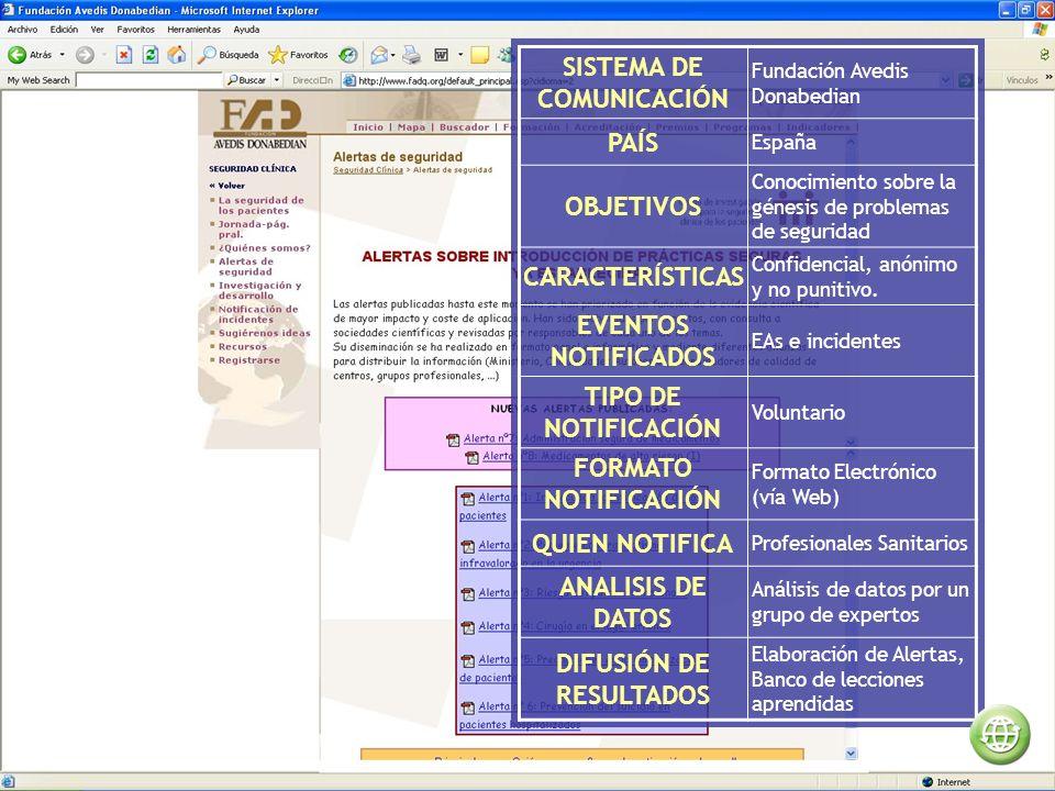 SISTEMA DE COMUNICACIÓN Fundación Avedis Donabedian PAÍS España OBJETIVOS Conocimiento sobre la génesis de problemas de seguridad CARACTERÍSTICAS Confidencial, anónimo y no punitivo.