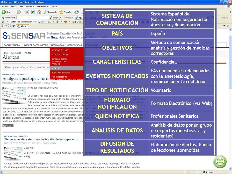 SISTEMA DE COMUNICACIÓN Sistema Español de Notificación en Seguridad en Anestesia y Reanimación PAÍS España OBJETIVOS Método de comunicación análisis y gestión de medidas correctoras CARACTERÍSTICAS Confidencial.