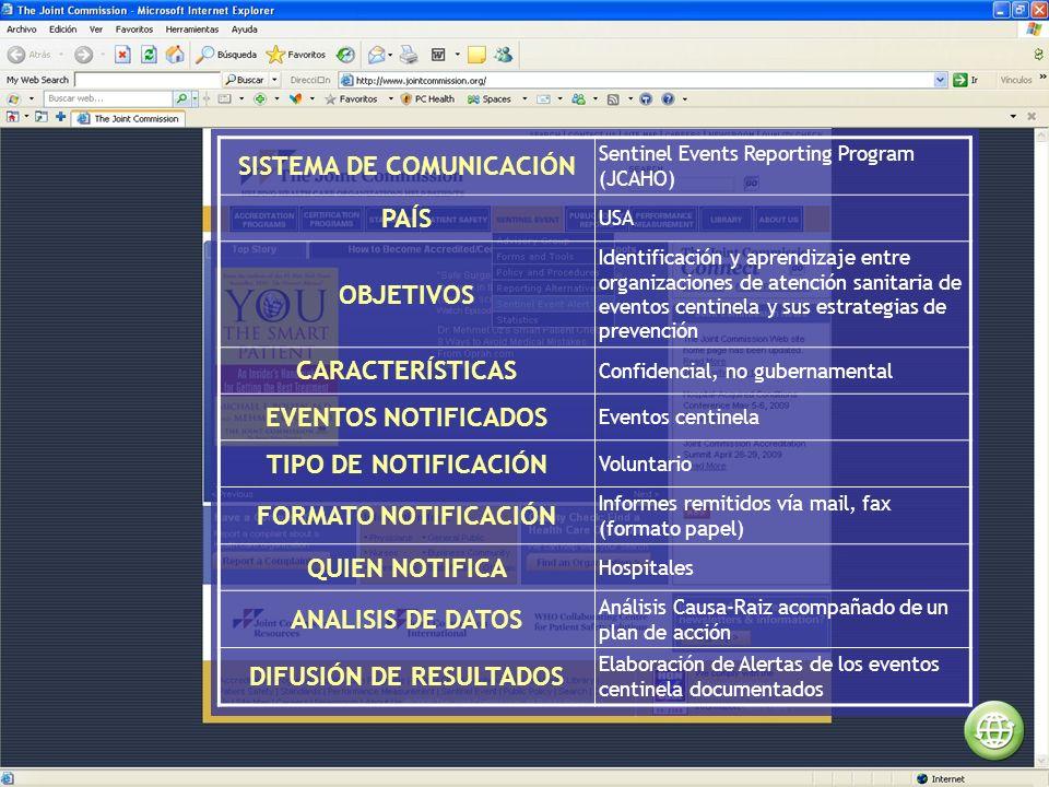 SISTEMA DE COMUNICACIÓN Sentinel Events Reporting Program (JCAHO) PAÍS USA OBJETIVOS Identificación y aprendizaje entre organizaciones de atención sanitaria de eventos centinela y sus estrategias de prevención CARACTERÍSTICAS Confidencial, no gubernamental EVENTOS NOTIFICADOS Eventos centinela TIPO DE NOTIFICACIÓN Voluntario FORMATO NOTIFICACIÓN Informes remitidos vía mail, fax (formato papel) QUIEN NOTIFICA Hospitales ANALISIS DE DATOS Análisis Causa-Raiz acompañado de un plan de acción DIFUSIÓN DE RESULTADOS Elaboración de Alertas de los eventos centinela documentados