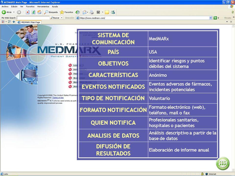 SISTEMA DE COMUNICACIÓN MedMARx PAÍS USA OBJETIVOS Identificar riesgos y puntos débiles del sistema CARACTERÍSTICAS Anónimo EVENTOS NOTIFICADOS Eventos adversos de fármacos, incidentes potenciales TIPO DE NOTIFICACIÓN Voluntario FORMATO NOTIFICACIÓN Formato electrónico (web), teléfono, mail o fax QUIEN NOTIFICA Profesionales sanitarios, hospitales o pacientes ANALISIS DE DATOS Análisis descriptivo a partir de la base de datos DIFUSIÓN DE RESULTADOS Elaboración de informe anual