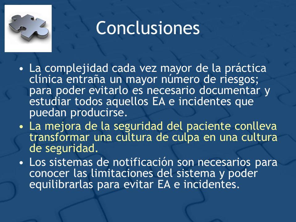 Conclusiones La complejidad cada vez mayor de la práctica clínica entraña un mayor número de riesgos; para poder evitarlo es necesario documentar y es