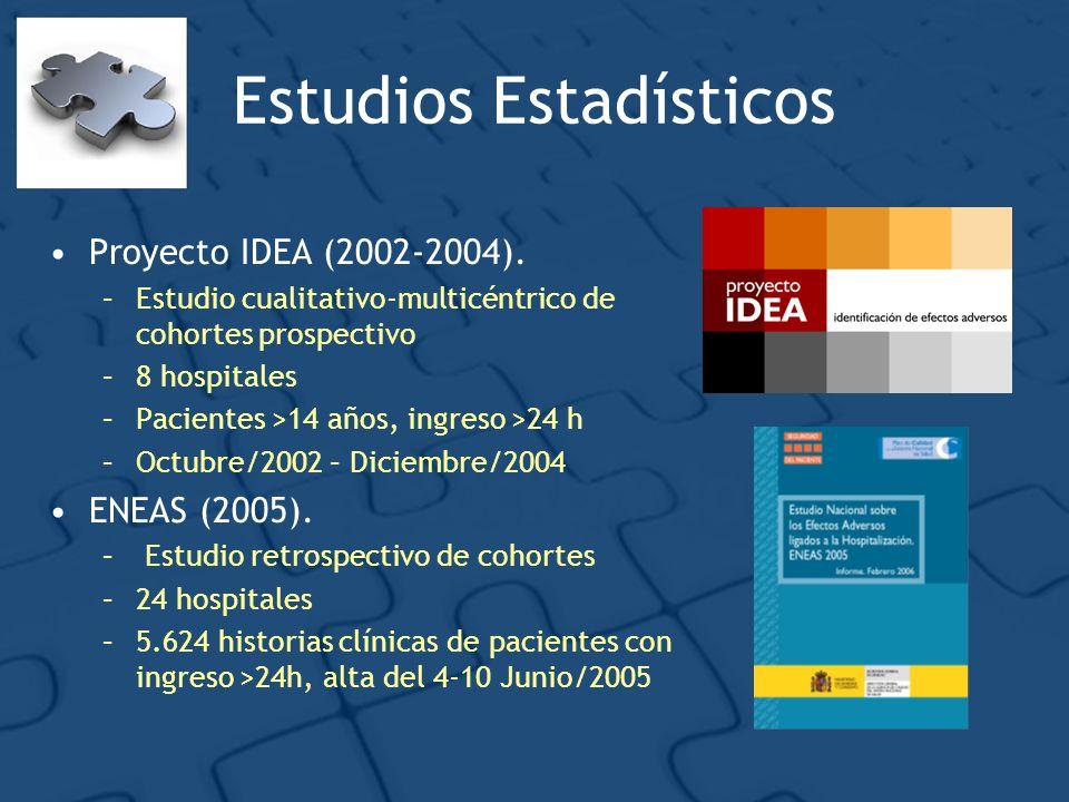 Estudios Estadísticos Proyecto IDEA (2002-2004). –Estudio cualitativo-multicéntrico de cohortes prospectivo –8 hospitales –Pacientes >14 años, ingreso
