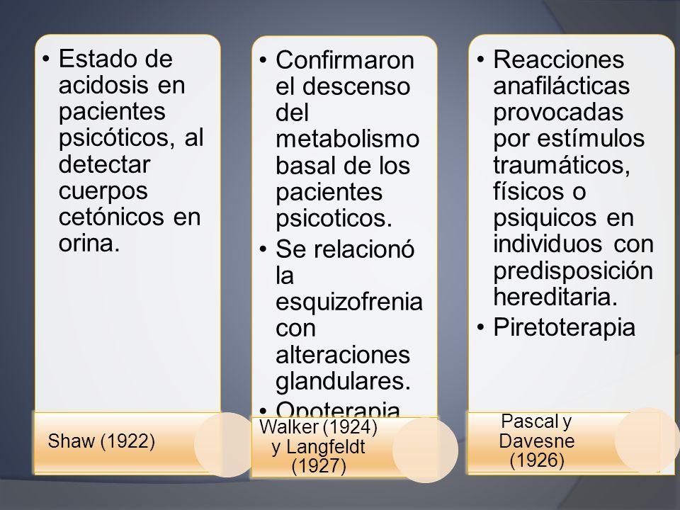 Estado de acidosis en pacientes psicóticos, al detectar cuerpos cetónicos en orina. Shaw (1922) Confirmaron el descenso del metabolismo basal de los p