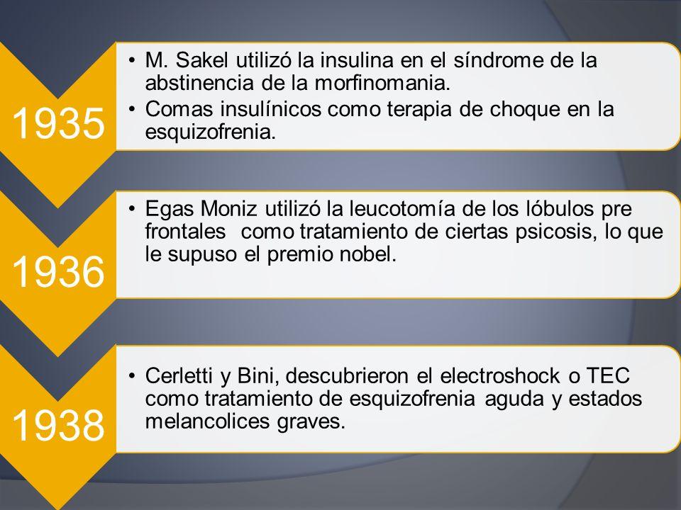 1935 M. Sakel utilizó la insulina en el síndrome de la abstinencia de la morfinomania. Comas insulínicos como terapia de choque en la esquizofrenia. 1