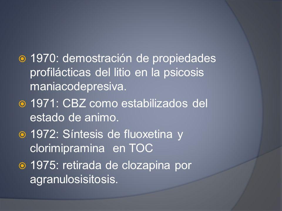 1970: demostración de propiedades profilácticas del litio en la psicosis maniacodepresiva. 1971: CBZ como estabilizados del estado de animo. 1972: Sín