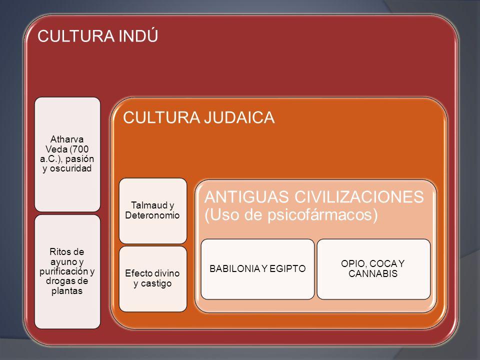CULTURA INDÚ Atharva Veda (700 a.C.), pasión y oscuridad Ritos de ayuno y purificación y drogas de plantas CULTURA JUDAICA Talmaud y Deteronomio Efect