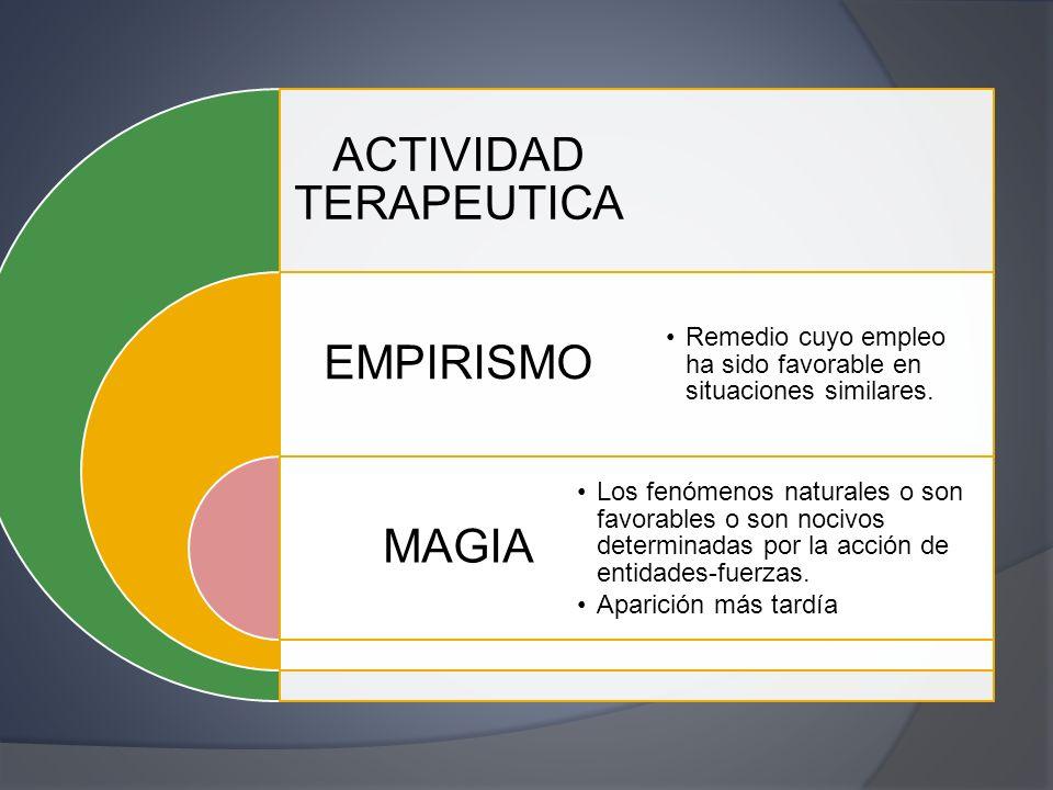 ACTIVIDAD TERAPEUTICA EMPIRISMO MAGIA Remedio cuyo empleo ha sido favorable en situaciones similares. Los fenómenos naturales o son favorables o son n