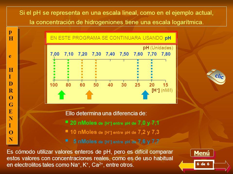 pH unidad 7.0 7.1 7.2 7.3 7.4 7.5 7.6 (H + ) nMol 100 80 63 50 40 32 25 Si bien la neutralidad química se produce a pH 7, la neutralidad ácidobase fis