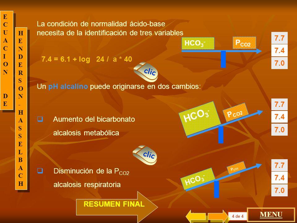 Un pH ácido puede originarse en dos cambios: 7.4 = 6.1 + log 24 / a * 40 Disminución del bicarbonato Acidosis metabólica HCO 3 - P CO2 7.4 7.7 7.0 Aumento de la P CO2 Acidosis respiratoria La condición de normalidad ácido-base necesita de la identificación de tres variables HCO 3 P CO2 7.4 7.7 7.0 HCO 3 - P CO2 7.4 7.7 7.0 clic 3 de 4 ECUACIONDEECUACIONDE ECUACIONDEECUACIONDE HENDERSON-HASSELBACHHENDERSON-HASSELBACH HENDERSON-HASSELBACHHENDERSON-HASSELBACH MENU
