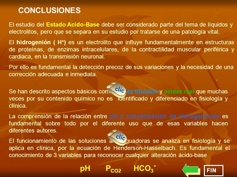 Un pH alcalino puede originarse en dos cambios: 7.4 = 6.1 + log 24 / a * 40 Aumento del bicarbonato alcalosis metabólica Disminución de la P CO2 alcalosis respiratoria La condición de normalidad ácido-base necesita de la identificación de tres variables 4 de 4 HCO 3 - P CO2 7.4 7.7 7.0 7.4 7.7 7.0 7.4 7.7 7.0 MENU HCO 3 - P CO2 HCO 3 - P CO2 clic ECUACIONDEECUACIONDE ECUACIONDEECUACIONDE HENDERSON-HASSELBACHHENDERSON-HASSELBACH HENDERSON-HASSELBACHHENDERSON-HASSELBACH RESUMEN FINAL