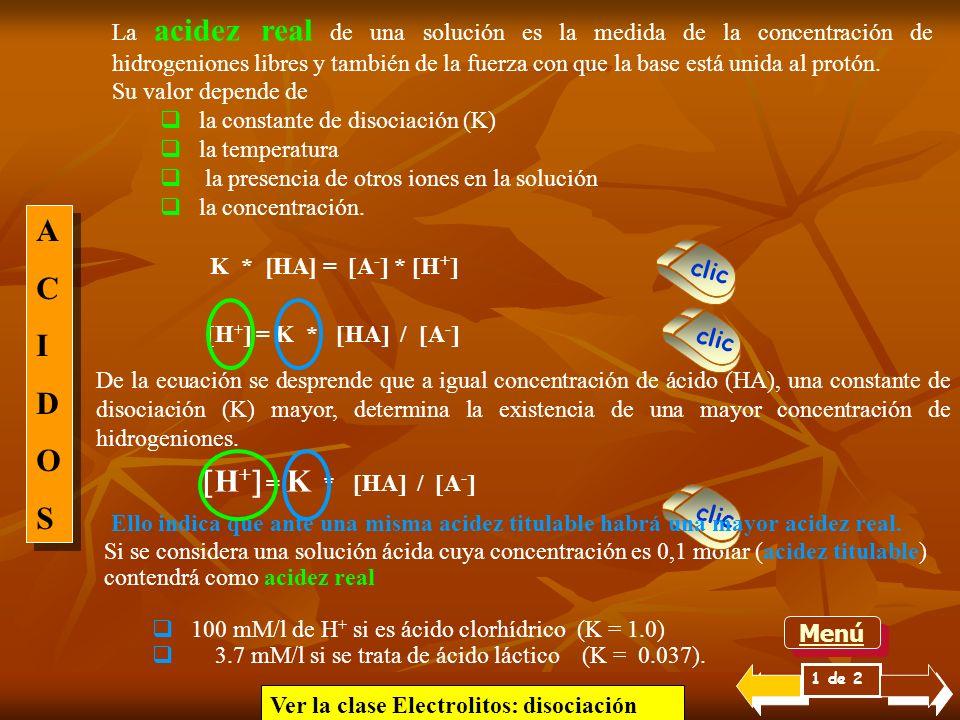 La acidez titulable (HA) puede determinarse añadiendo una cantidad equivalente de solución alcalina o de base.