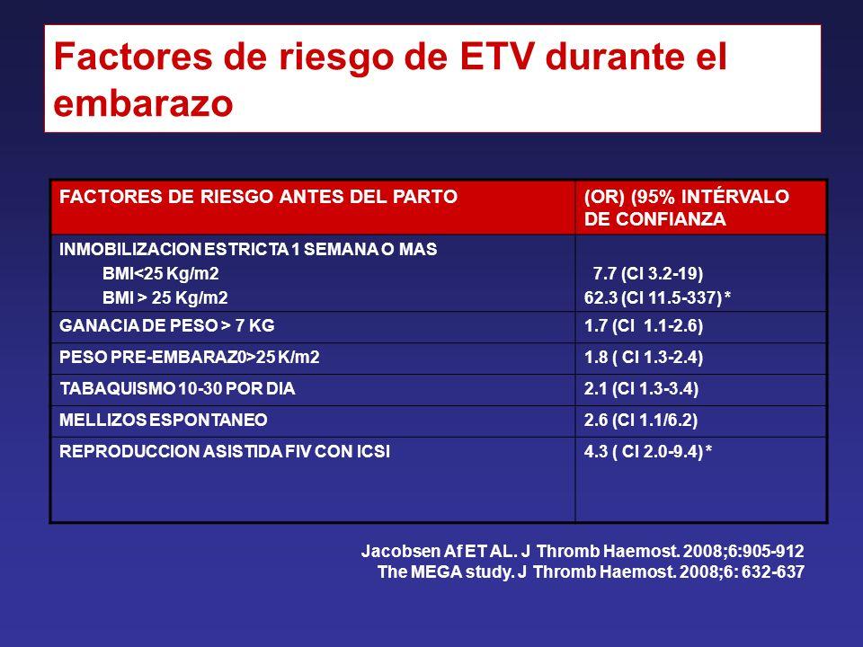 Factores de riesgo de ETV durante el embarazo FACTORES DE RIESGO ANTES DEL PARTO(OR) (95% INTÉRVALO DE CONFIANZA INMOBILIZACION ESTRICTA 1 SEMANA O MAS BMI<25 Kg/m2 BMI > 25 Kg/m2 7.7 (CI 3.2-19) 62.3 (CI 11.5-337) * GANACIA DE PESO > 7 KG1.7 (CI 1.1-2.6) PESO PRE-EMBARAZ0>25 K/m21.8 ( CI 1.3-2.4) TABAQUISMO 10-30 POR DIA2.1 (CI 1.3-3.4) MELLIZOS ESPONTANEO2.6 (CI 1.1/6.2) REPRODUCCION ASISTIDA FIV CON ICSI4.3 ( CI 2.0-9.4) * Jacobsen Af ET AL.