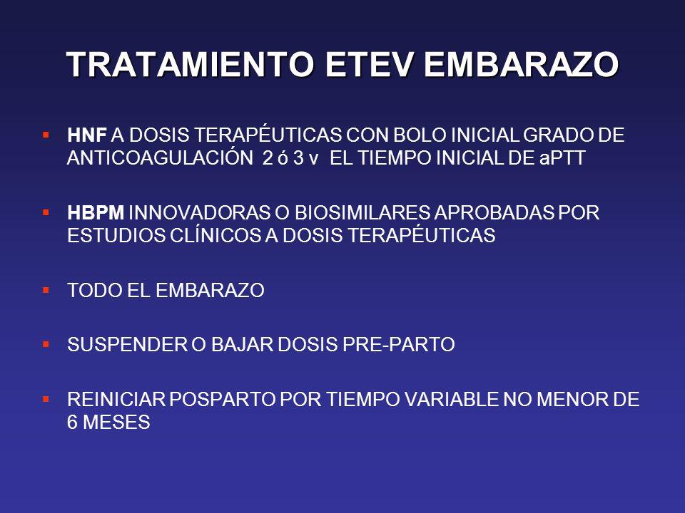 TRATAMIENTO ETEV EMBARAZO HNF A DOSIS TERAPÉUTICAS CON BOLO INICIAL GRADO DE ANTICOAGULACIÓN 2 ó 3 v EL TIEMPO INICIAL DE aPTT HBPM INNOVADORAS O BIOSIMILARES APROBADAS POR ESTUDIOS CLÍNICOS A DOSIS TERAPÉUTICAS TODO EL EMBARAZO SUSPENDER O BAJAR DOSIS PRE-PARTO REINICIAR POSPARTO POR TIEMPO VARIABLE NO MENOR DE 6 MESES