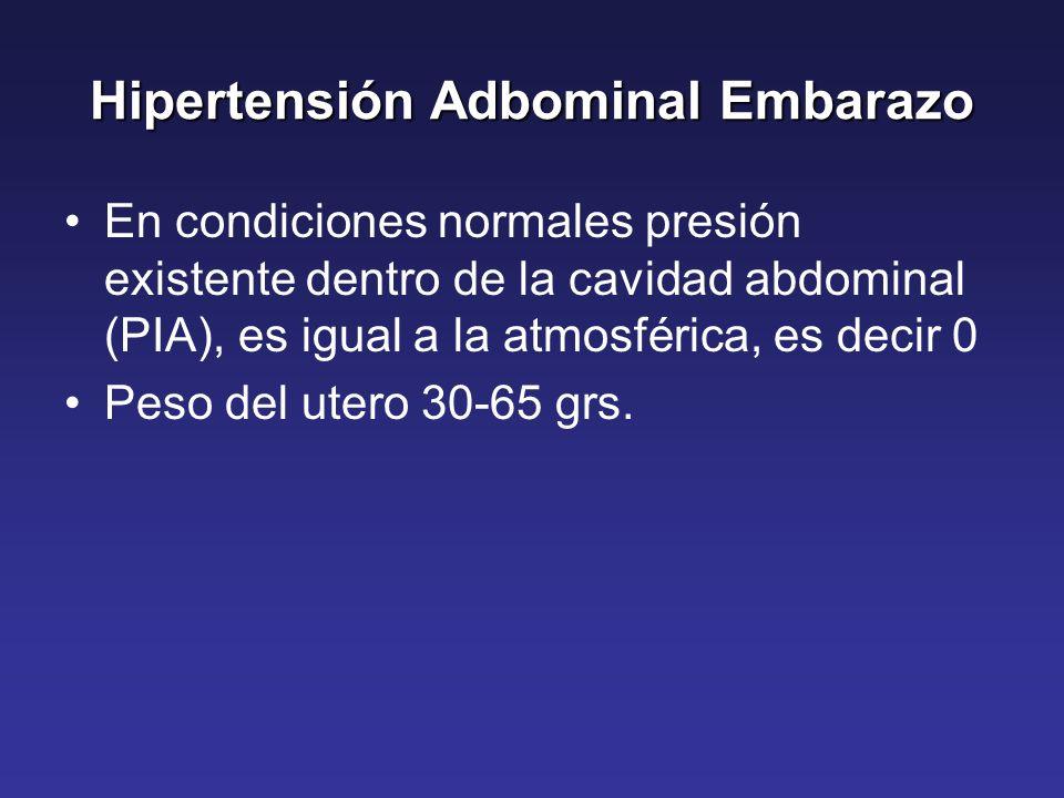 Hipertensión Adbominal Embarazo En condiciones normales presión existente dentro de la cavidad abdominal (PIA), es igual a la atmosférica, es decir 0 Peso del utero 30-65 grs.