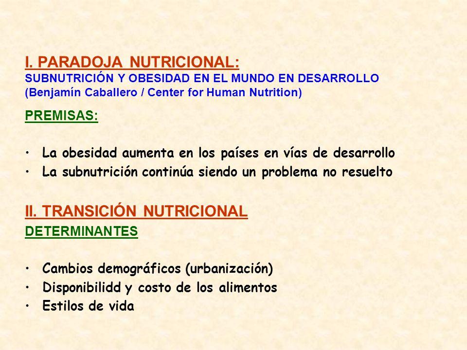 I. PARADOJA NUTRICIONAL: SUBNUTRICIÓN Y OBESIDAD EN EL MUNDO EN DESARROLLO (Benjamín Caballero / Center for Human Nutrition) PREMISAS: La obesidad aum