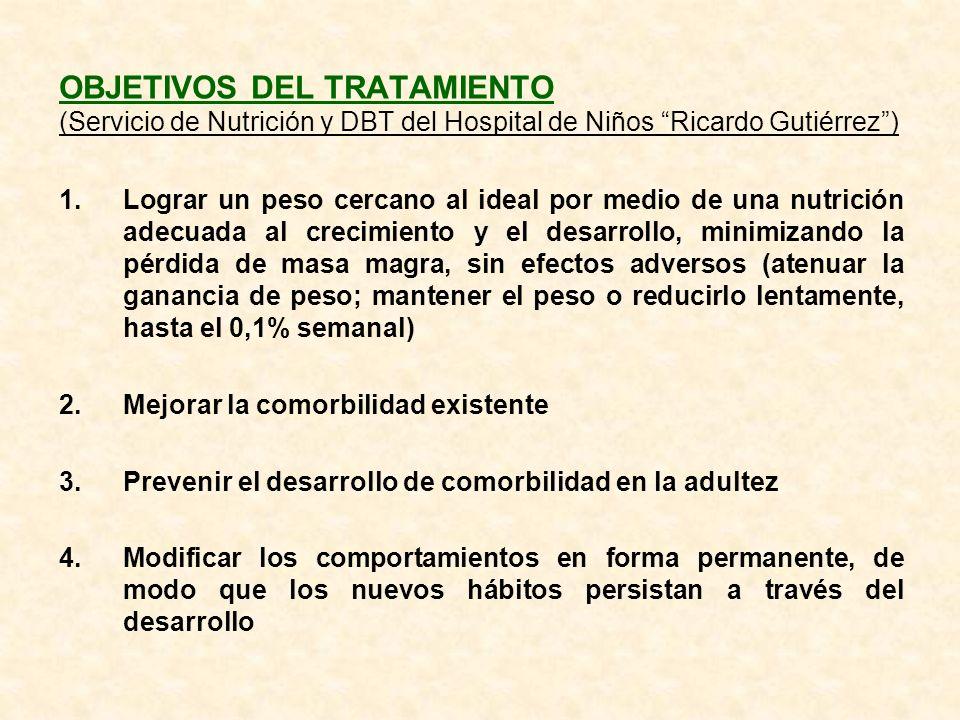 OBJETIVOS DEL TRATAMIENTO (Servicio de Nutrición y DBT del Hospital de Niños Ricardo Gutiérrez) 1.Lograr un peso cercano al ideal por medio de una nut
