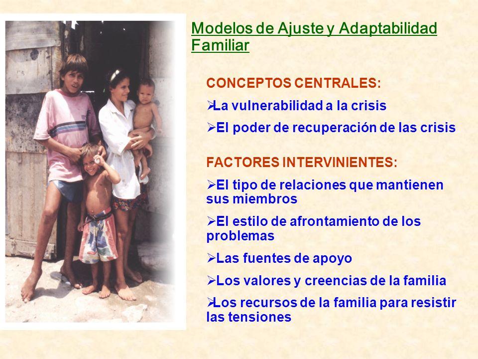 CONCEPTOS CENTRALES: La vulnerabilidad a la crisis El poder de recuperación de las crisis Modelos de Ajuste y Adaptabilidad Familiar FACTORES INTERVIN