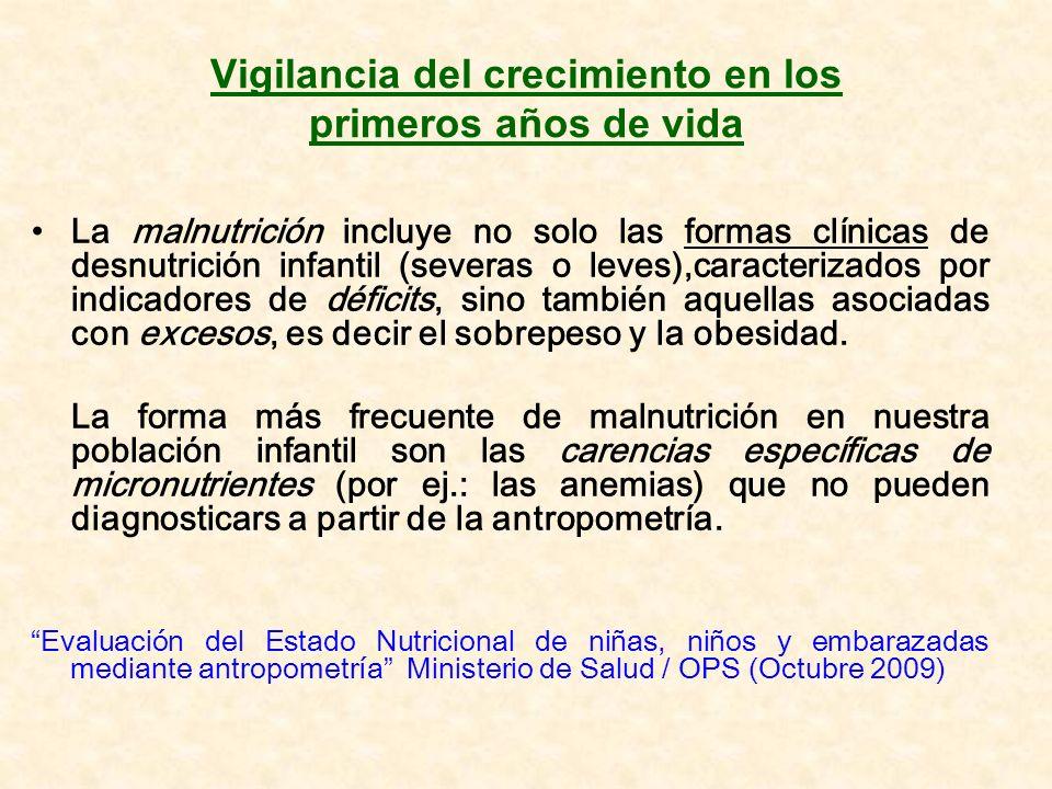 Vigilancia del crecimiento en los primeros años de vida La malnutrición incluye no solo las formas clínicas de desnutrición infantil (severas o leves)