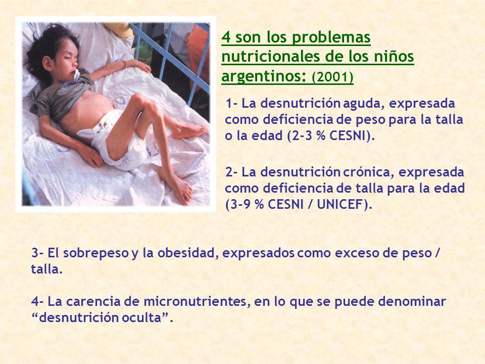 4 son los problemas nutricionales de los niños argentinos: (2001) 1- La desnutrición aguda, expresada como deficiencia de peso para la talla o la edad
