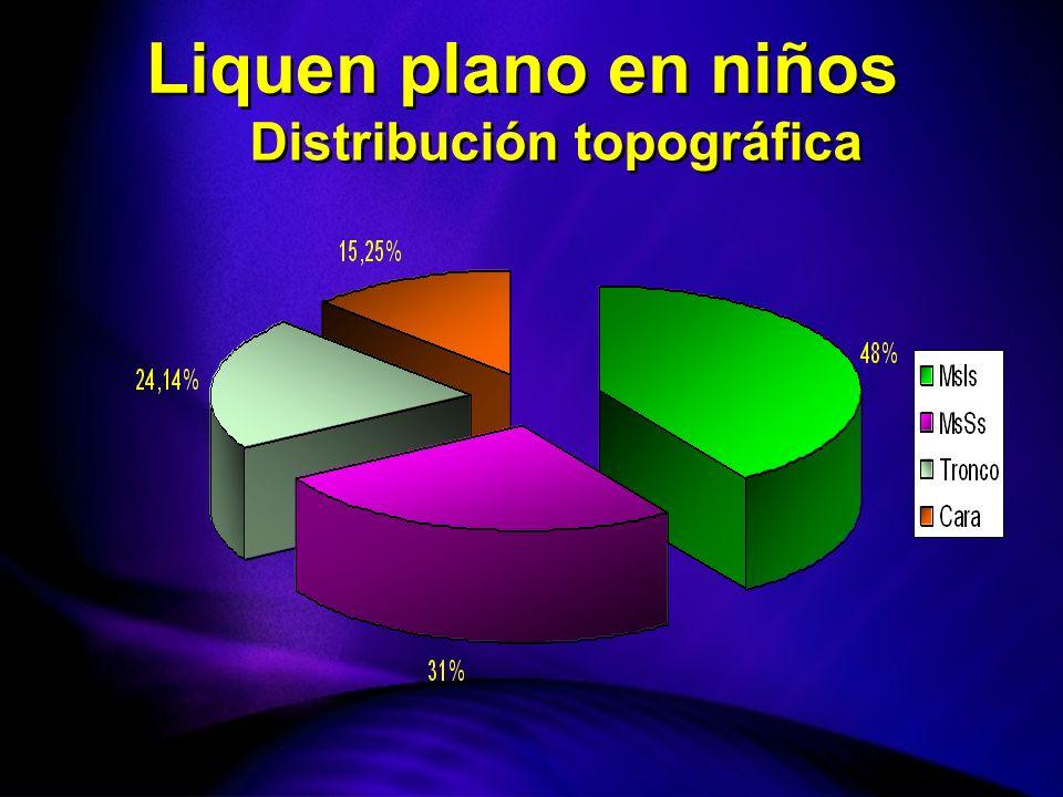 Liquen plano en niños Distribución topográfica