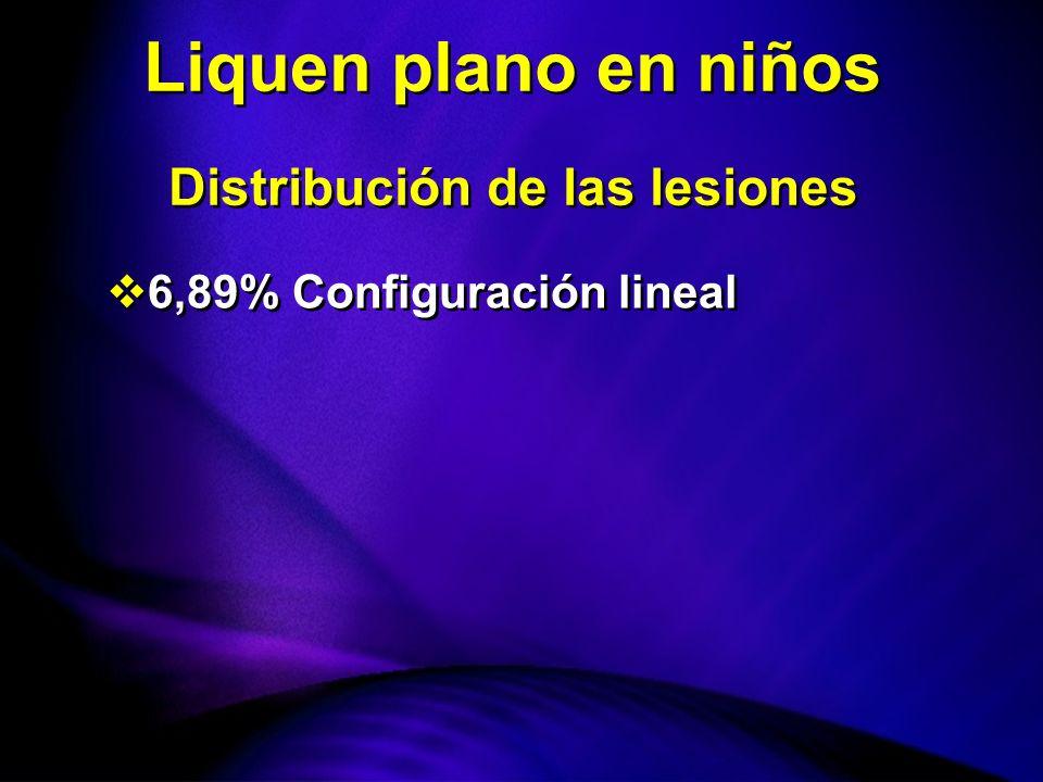 6,89% Configuración lineal Liquen plano en niños Distribución de las lesiones