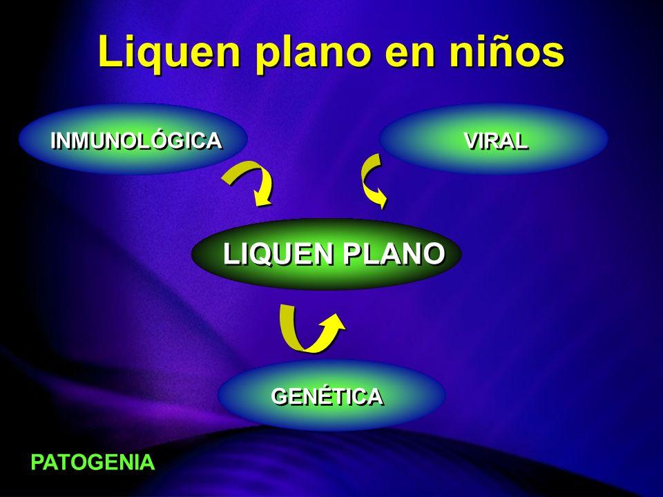 Liquen plano en niños LIQUEN PLANO INMUNOLÓGICA VIRAL GENÉTICA PATOGENIA