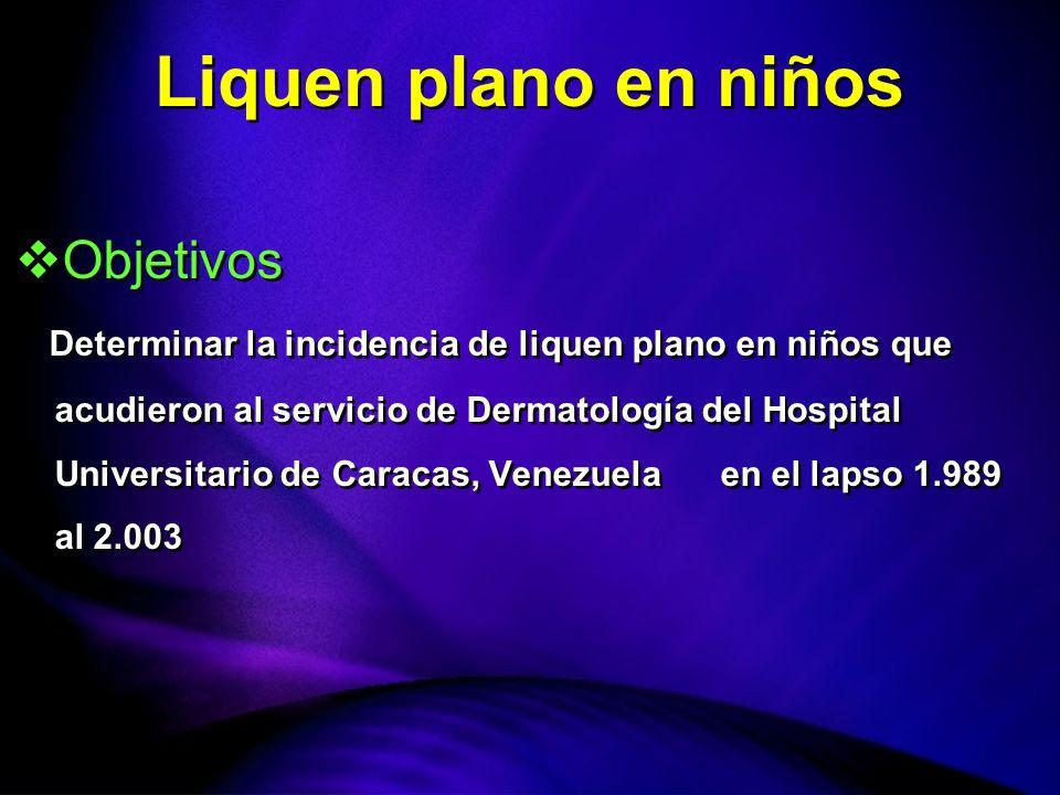 Objetivos Determinar la incidencia de liquen plano en niños que acudieron al servicio de Dermatología del Hospital Universitario de Caracas, Venezuela en el lapso 1.989 al 2.003 Objetivos Determinar la incidencia de liquen plano en niños que acudieron al servicio de Dermatología del Hospital Universitario de Caracas, Venezuela en el lapso 1.989 al 2.003 Liquen plano en niños