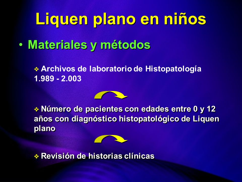 Materiales y métodos Archivos de laboratorio de Histopatología 1.989 - 2.003 Número de pacientes con edades entre 0 y 12 años con diagnóstico histopatológico de Liquen plano Revisión de historias clínicas Liquen plano en niños