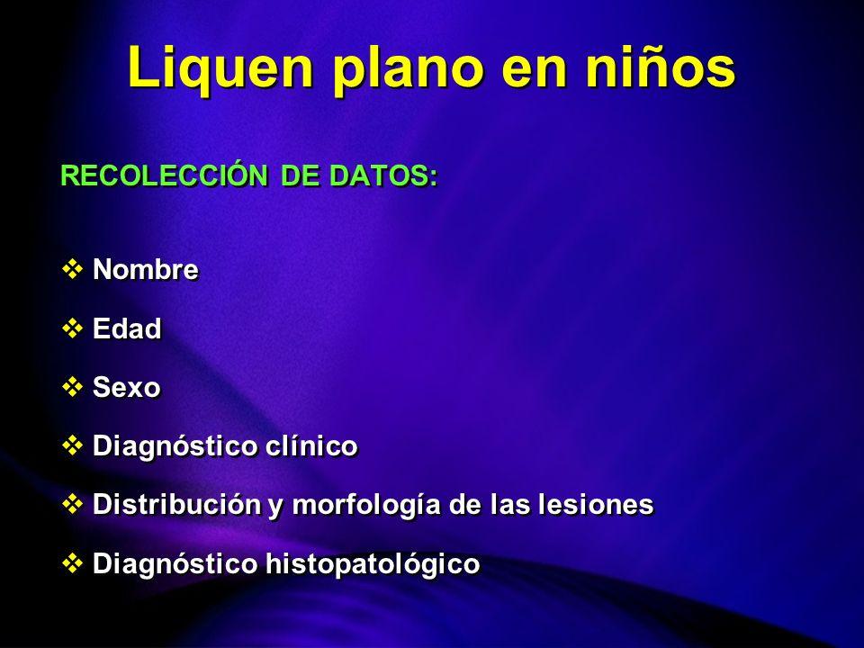 Edad de inicio MasculinoFemeninoTotal% 0 a 2 años 72910,3 > 2 a < 5 años 1392225,3 > 5 a < 9 años 21143540,2 > 9 a 12 años 5162124,3 International Journal of Dermatology 2002;41(7):423-427 Liquen plano en niños 8 meses y 12 años X: 7,1 8 meses y 12 años X: 7,1