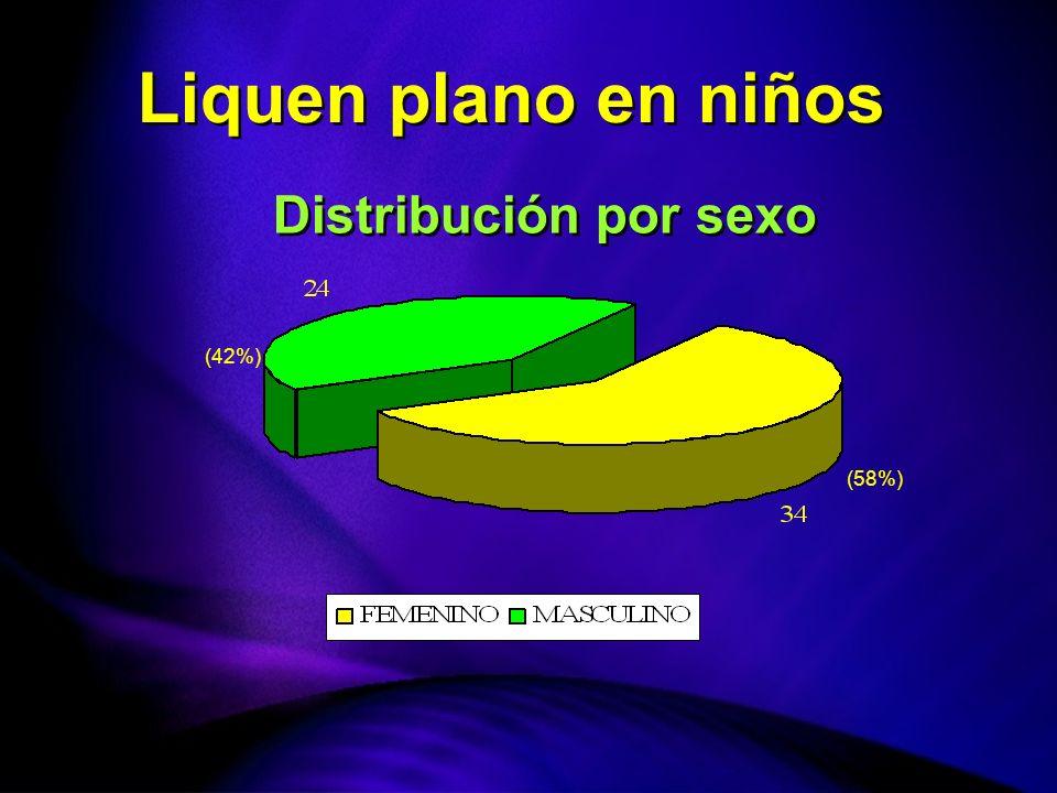 (58%) (42%) Liquen plano en niños Distribución por sexo
