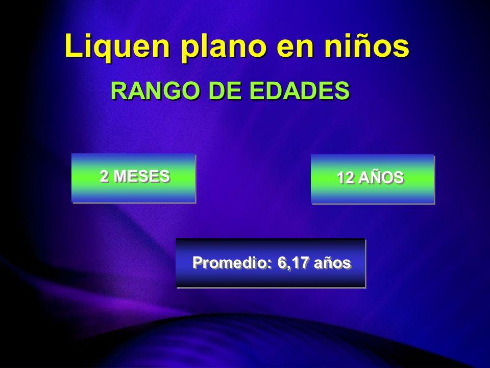 Liquen plano en niños RANGO DE EDADES 2 MESES Promedio: 6,17 años 12 AÑOS