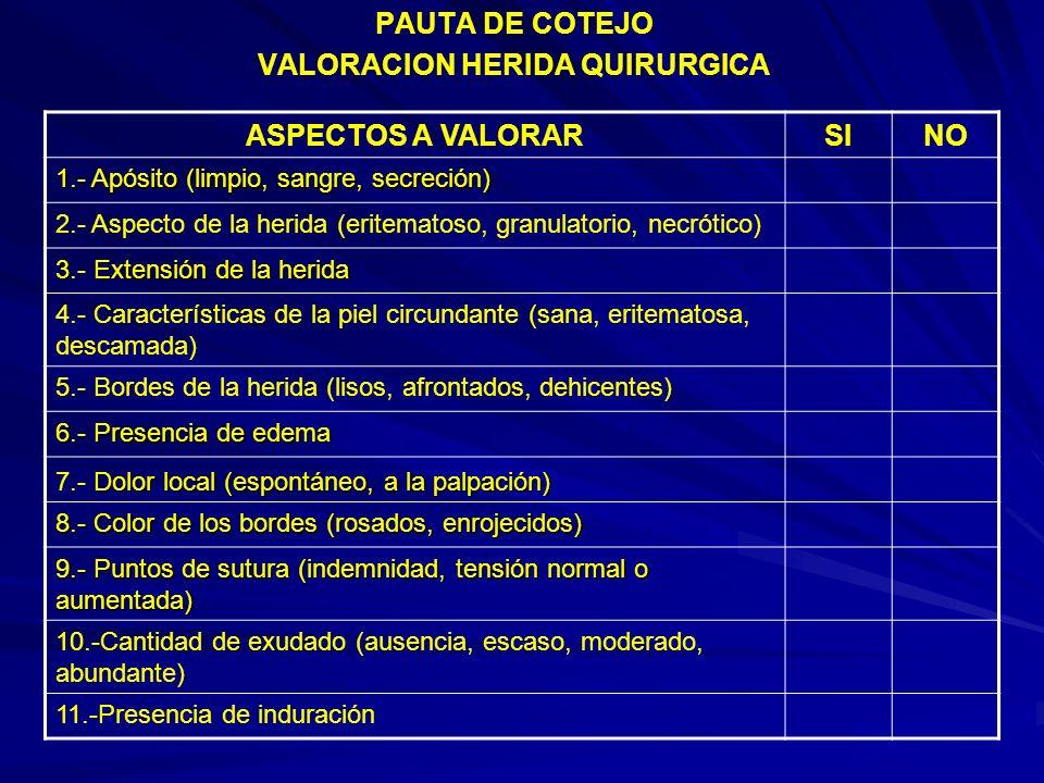 PAUTA DE COTEJO VALORACION HERIDA QUIRURGICA ASPECTOS A VALORARSINO 1.- Apósito (limpio, sangre, secreción) 2.- Aspecto de la herida (eritematoso, gra