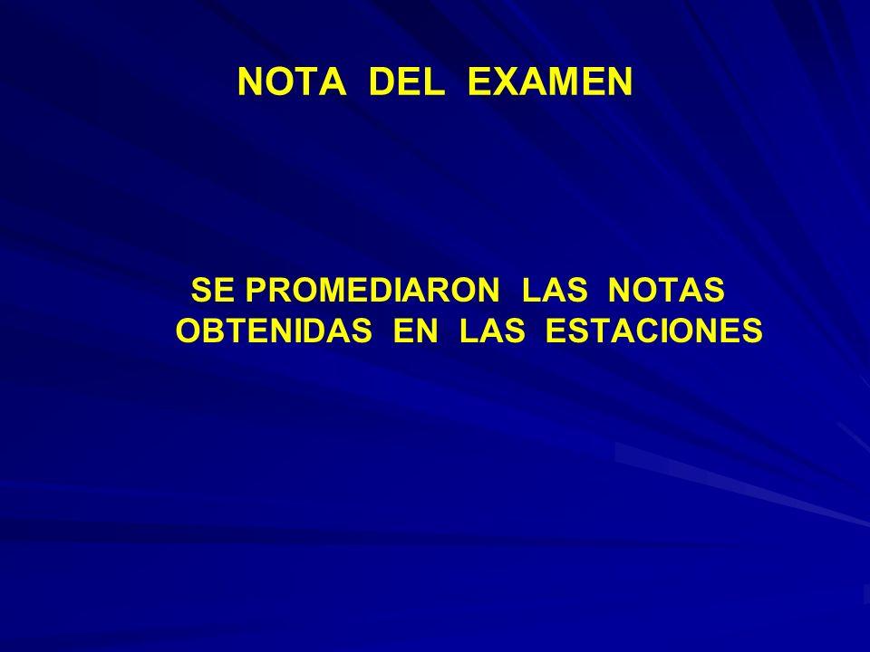 NOTA DEL EXAMEN SE PROMEDIARON LAS NOTAS OBTENIDAS EN LAS ESTACIONES