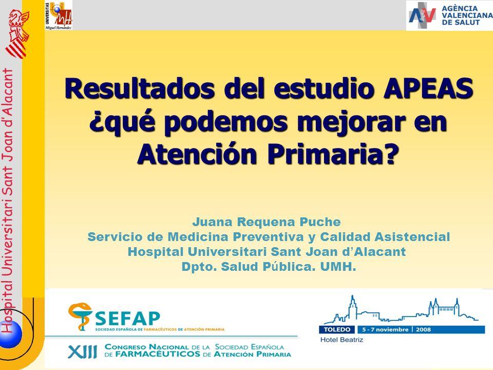 Hospital Universitari Sant Joan dAlacant JMª Aranaz © Evitabilidad ORIC95% Factor causal (Comunicación) a 3,22,1-4,9 Factor causal (Gestión) a 5,72,7-11,9 Factor causal (Diagnóstico) a 6,32,6-15,2 Factor causal (Cuidados) a 3,22,1-4,7 Gravedad (moderado+grave) b 1,41,0-1,8 Origen del EA (At.