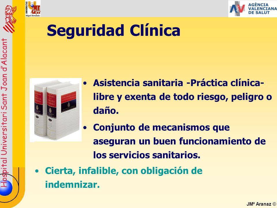 Hospital Universitari Sant Joan dAlacant JMª Aranaz © Seguridad Clínica Asistencia sanitaria -Práctica clínica- libre y exenta de todo riesgo, peligro