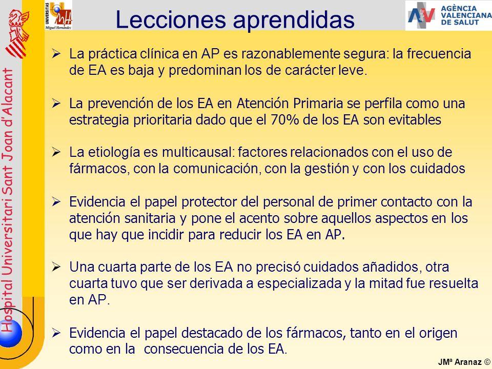 Hospital Universitari Sant Joan dAlacant JMª Aranaz © La práctica clínica en AP es razonablemente segura: la frecuencia de EA es baja y predominan los