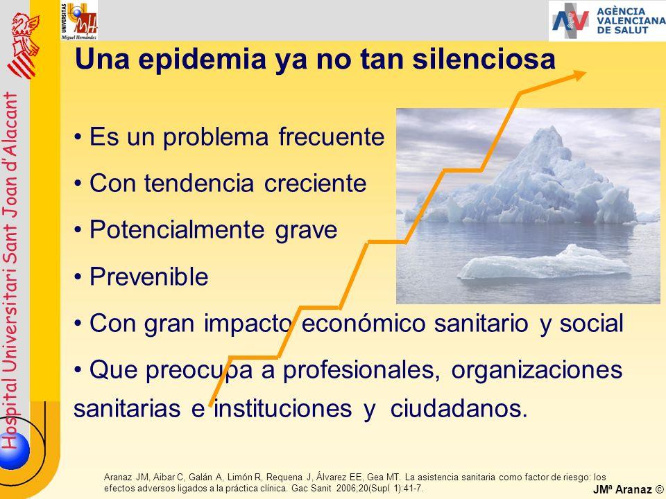 Hospital Universitari Sant Joan dAlacant JMª Aranaz © Factores causales del EA Factores causales del efecto adverson% Relacionados con la medicación 53448,2% Relacionados con los cuidados 28525,7% Relacionados con la comunicación 27324,6% Relacionados con el diagnóstico 14513,1% Relacionados con la gestión 998,9% Otras Causas 15914,4% Algún Factor Causal 108097,5%