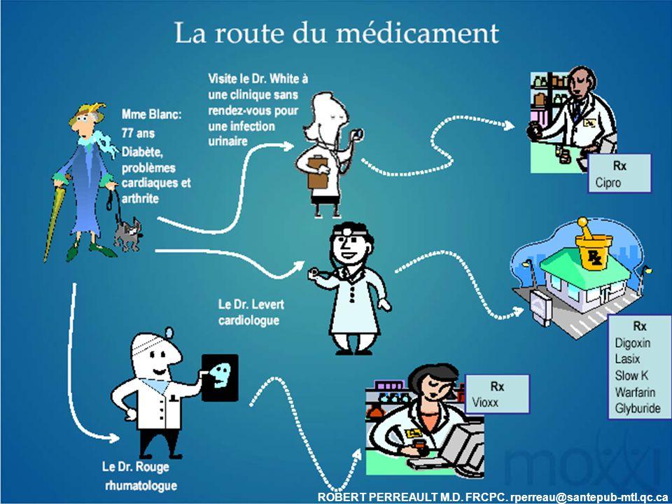 Hospital Universitari Sant Joan dAlacant JMª Aranaz © Factores causales del EA Relacionados con la medicación53448,20% RAM28826,0% Dosis incorrecta585,2% Falta de adherencia al tratamiento534,8% Omisión de dosis, medicación o vacuna524,7% Medicamento erróneo433,9% Interacción medicamentosa393,5% Frecuencia de administración incorrecta302,7% Duración del tratamiento incorrecta302,7% Monitorización insuficiente211,9% Paciente equivocado141,3% Error de preparación o manipulación111,0%