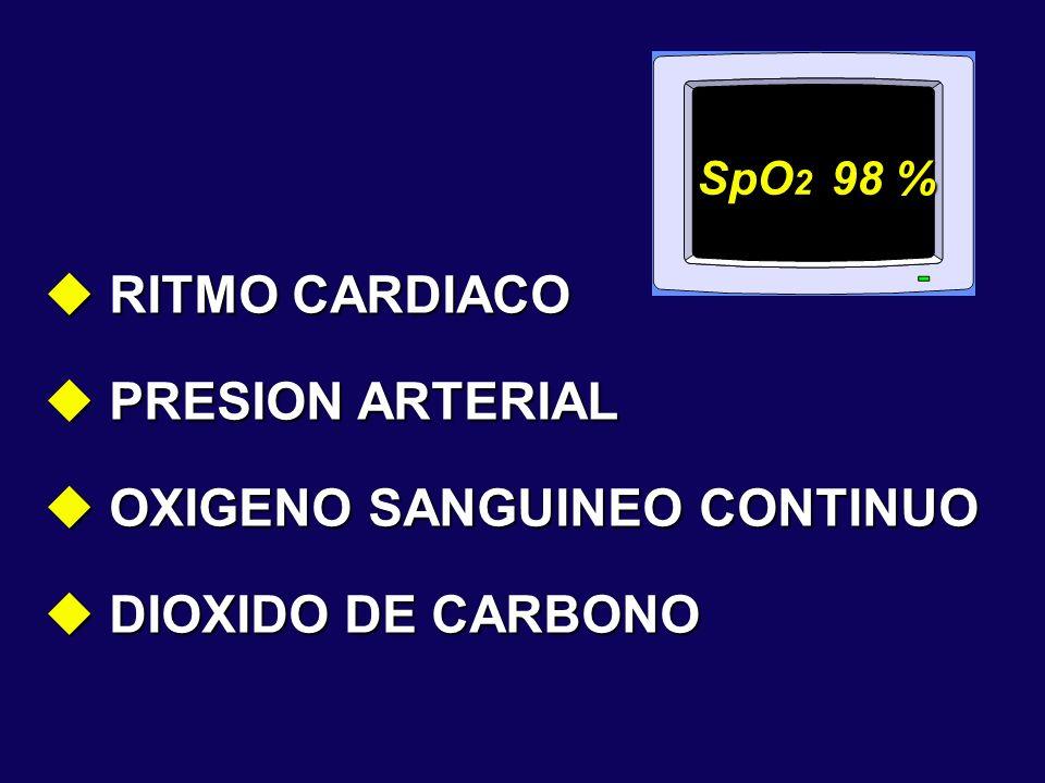 u RITMO CARDIACO u PRESION ARTERIAL u OXIGENO SANGUINEO CONTINUO u DIOXIDO DE CARBONO SpO 2 98 %