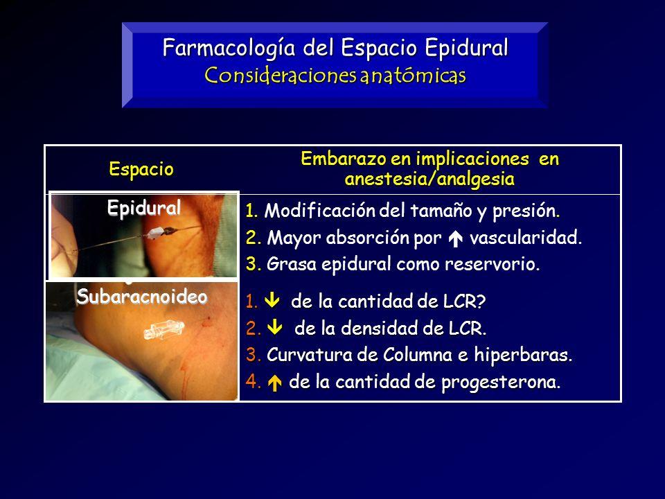 Farmacología del Espacio Epidural Consideraciones anatómicas 1. de la cantidad de LCR? 2. de la densidad de LCR. 3. Curvatura de Columna e hiperbaras.