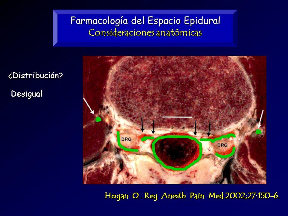 Farmacología del Espacio Epidural Consideraciones anatómicas ¿Distribución? Hogan Q. Reg Anesth Pain Med 2002;27:150-6. Desigual