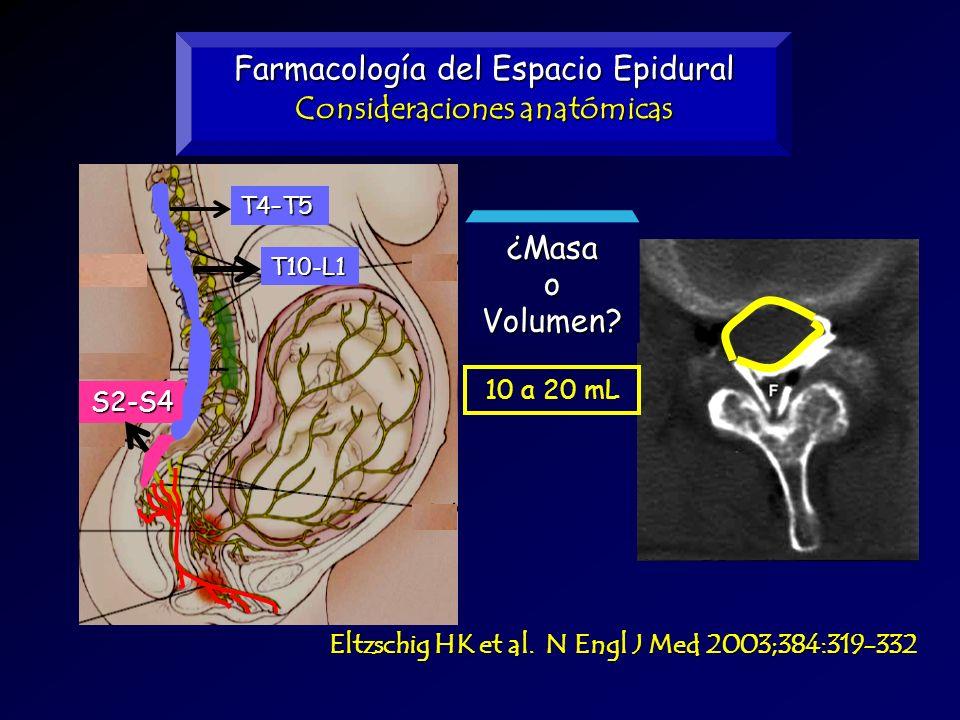 Farmacología del Espacio Epidural Consideraciones anatómicas T10-L1 T4–T5 S2-S4 Eltzschig HK et al. N Engl J Med 2003;384:319-332 10 a 20 mL ¿MasaoVol