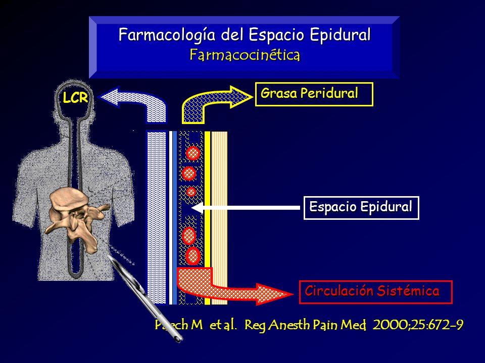 Farmacología del Espacio Epidural Farmacocinética Paech M et al. Reg Anesth Pain Med 2000;25:672-9 Circulación Sistémica GrasaPeridural Grasa Peridura