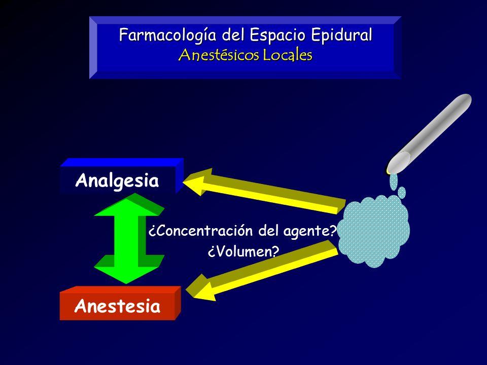 Farmacología del Espacio Epidural Anestésicos Locales Analgesia Anestesia ¿Concentración del agente? ¿Volumen?