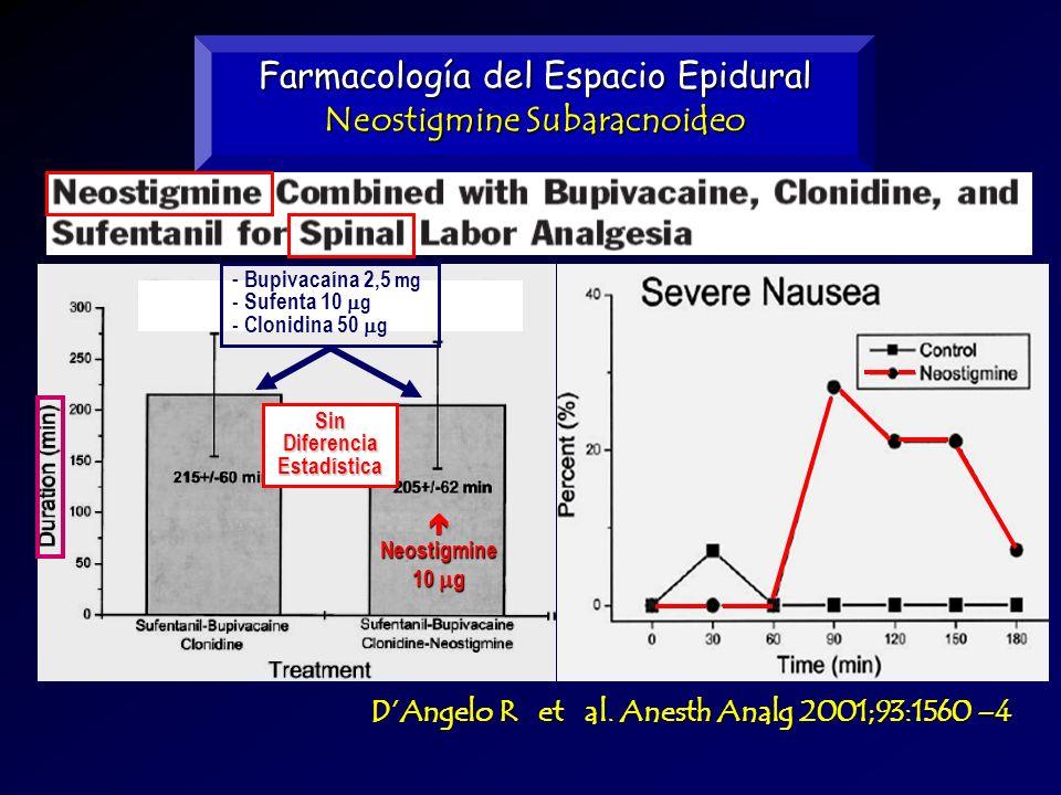 Farmacología del Espacio Epidural Neostigmine Subaracnoideo DAngelo R et al. Anesth Analg 2001;93:1560 –4 Neostigmine 10 g Neostigmine 10 g - Bupivaca